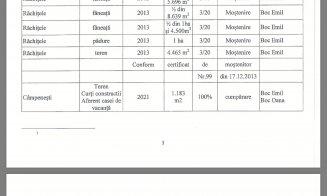 Boc și-a trecut casa de la Câmpenești în declarația de avere